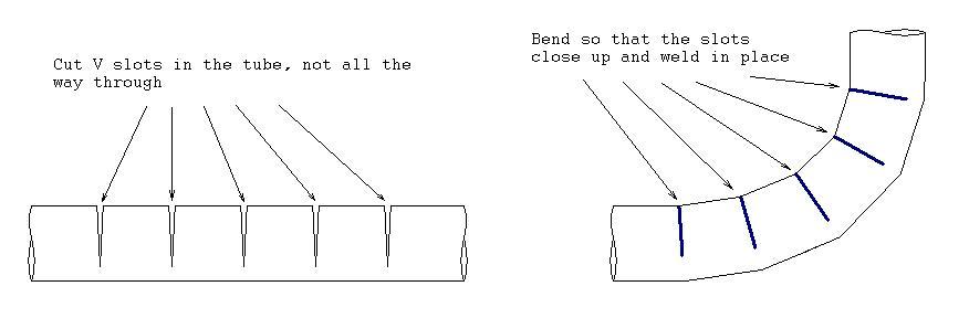 Bend1.jpg